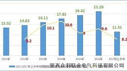 众利联合电气:中国智能消防巡检柜生产现状分析