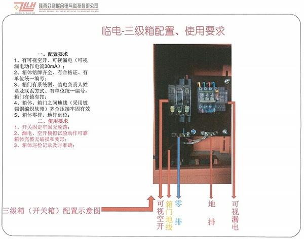 安全用电管理4