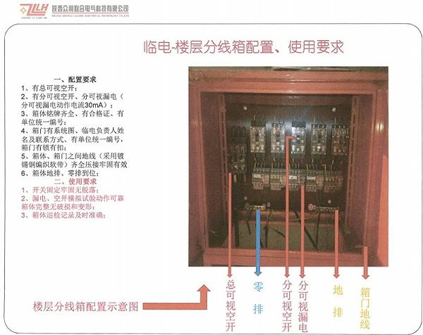 安全用电管理6