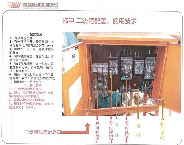 安全用电管理3