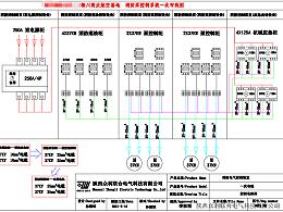 众利联合:铜川商业航空基地消防控制柜一次布线图